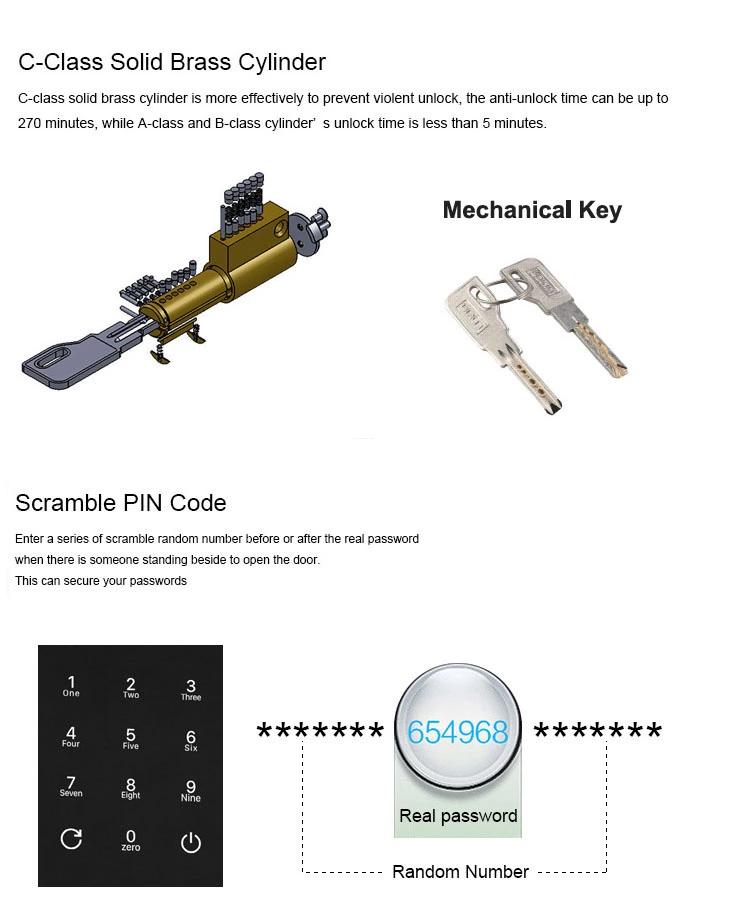 FUYU quality fingerprint house door lock manufacturer for mall