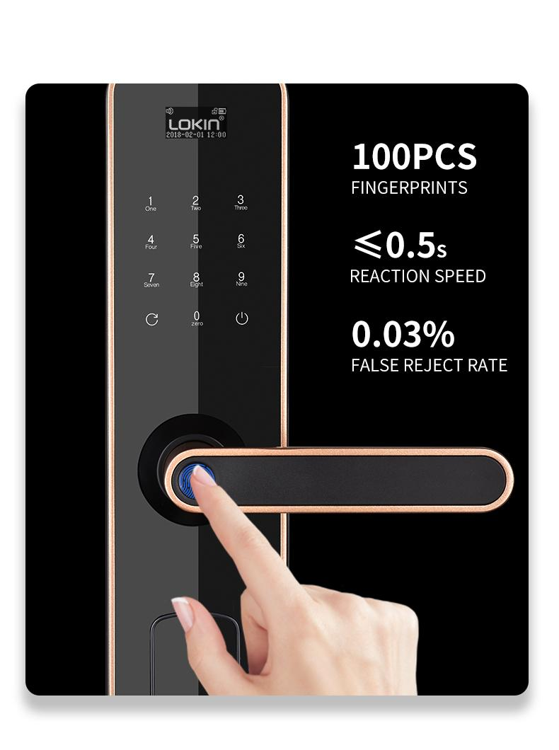 FUYU best electronic lock on sale for door-5